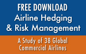 The State of Airline Hedging and Risk Management